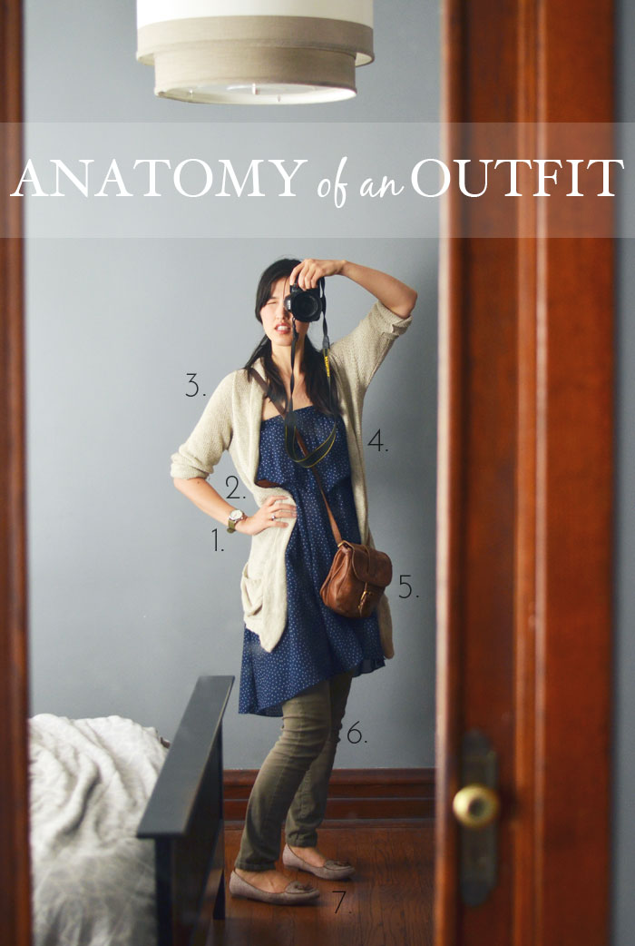 anatomy of an outfit